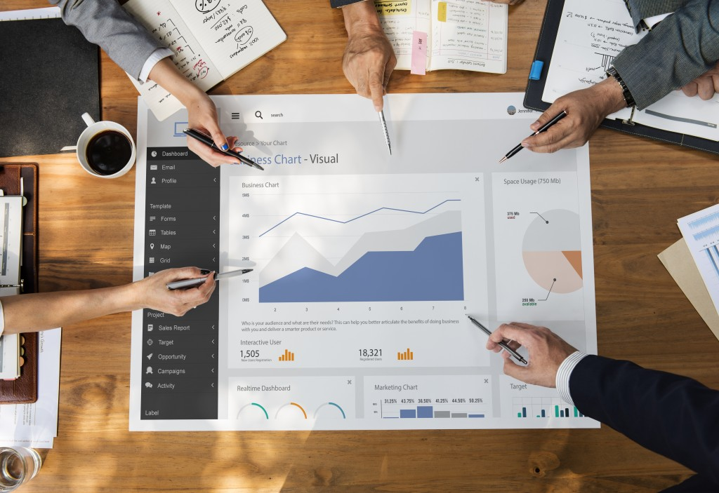 business analytics in charts and graphs